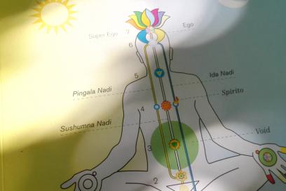 Sistema energetico e chakra